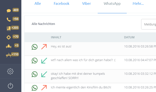 WhatsApp Hacken: Ohne Software vs. Mit Software